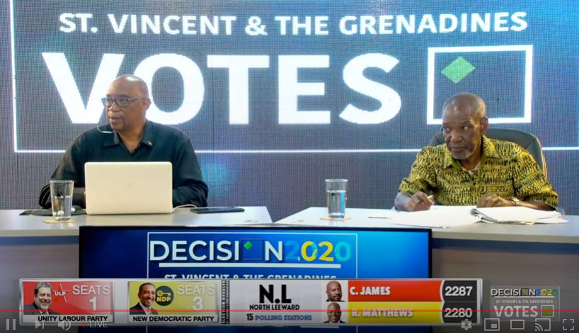 St Vincent And The Grenadines 2020 Election Results Dominica News Online