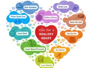 Reducing risk factors can improve your chances of leading a heart-healthy Life