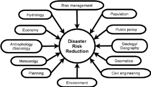 DAIC champions Disaster Risk Reduction efforts